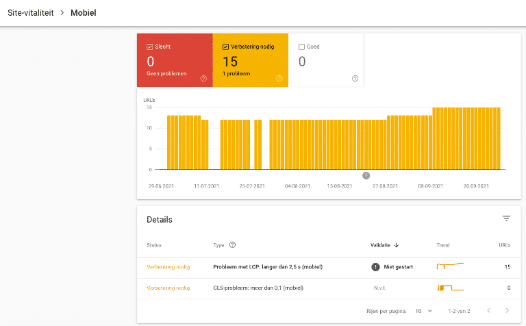 Schermafbeelding mobiel rapport 'site-vitaliteit' Google Search Console