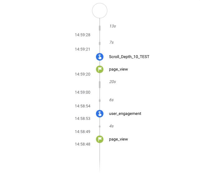Schermafbeelding van DebugView in Google Analytics 4
